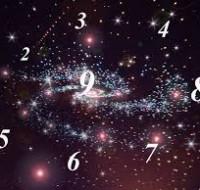 Дорин Верче: нумерология ангельская в различных комбинациях