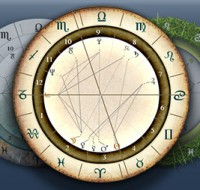 Дома в астрологии и их значение: какую информацию несут?